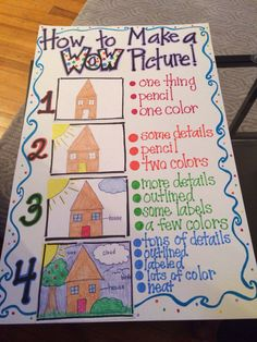 How To Writing Rubric Writer Workshop Ideas - Colorful Dreams Kindergarten Nursery Kindergarten Anchor Charts, Writing Anchor Charts, Kindergarten Literacy, Preschool, Kindergarten Writers Workshop, Anchor Charts First Grade, Kindergarten Drawing, Beginning Of Kindergarten, First Grade Writing