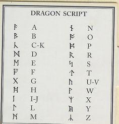 dragon script | Dragon Script Study Sheet