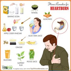 Apple cider vinegar for heartburn is one of the best remedies to get fast relief. Read more about this and other effective home remedies that really help. Treatment For Heartburn, Top 10 Home Remedies, Natural Remedies For Heartburn, Natural Health Remedies, Natural Cures, Herbal Remedies, Billy Mandy, 5 Weeks Pregnant, Heartburn Symptoms