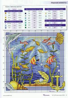 Russian Aquarium (JPEG Image, 2144 × 3073 pixels)