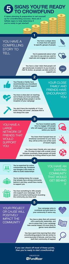 5 Signs You're Ready To Crowdfund #infographic #crowdfunding #fundraising