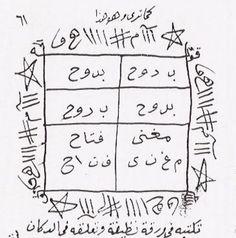 Black Magic For Love, Black Magic Book, Cute Flower Wallpapers, Money Spells, The Secret Book, Islam Facts, Islamic Art Calligraphy, Science, Creepy Art