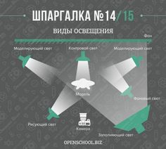 Анастасия Остроухова
