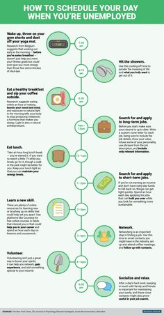 How to schedule your day when you're unemployed infographic