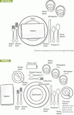 great tip on setting your holiday table, informal or formal so you can get it right (not like people will notice)