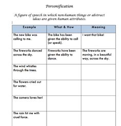 Figurative Language - Personification Worksheet | Worksheets