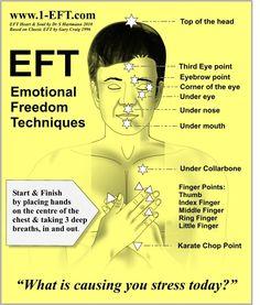Emotional Freedom Technique graphic