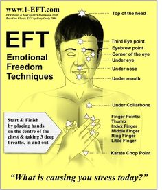Emotional Freedom Technique graphic. Can be used for ADD & ADHD. If you think it would be good for you you can search for a local practitioner.