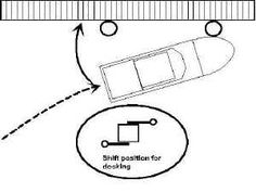 181eca79349b4c6cb90c94b737b494e3 boating tips how to tie a boat up to a dock boats and hoes pinterest,Godfrey Hurricane Boat Wiring Diagram