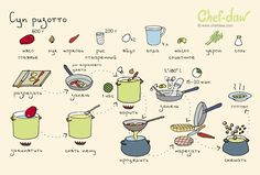 chefdaw - Суп ризотто