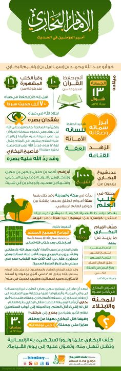 إنفوجرافيك سيرة الإمام البخاري إمام المحدثين