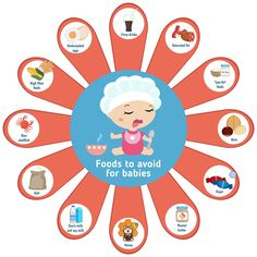 Baby Led Weaning Foods by Age | BLW First Foods | Mas  Pas Weaning Toddler, Baby Led Weaning First Foods, Weaning Foods, Baby Weaning, Lactation Recipes, Lactation Cookies, Pinterest Baby, Baby Food By Age, Food Baby