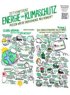 Graphic Recording: Zeit Konferenz Energie und Klimaschutz