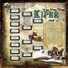 My niece found this incredible scrapbook page - I would love to do something similar for our branch of the Kiper tree!