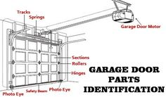 Beautiful Garage Door Not Opening Or Closing? Here Are The Most Common Reasons A Garage  Door