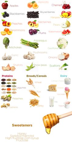 If you are following a low-FODMAP diet with help of a doctor, these are foods to avoid.