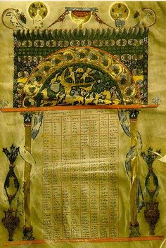 About 31,000 manuscripts  still survive after continuous invasions of Armenia throughout the centuries and the more recent Armenian Diaspora where hundreds of thousands of Armenians were displaced or massacred. Illuminated manuscripts mostly recount religious teachings and gospels of the Armenians and were handed down through families.A page from the Mugni Gospels (ca. 1060)