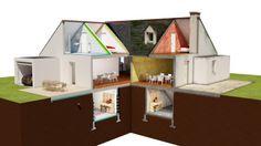 Exemple d'illustration technique maison humide et maison saine
