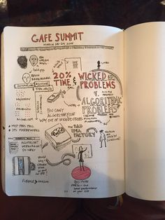 GAFE Summit Vancouver 2015 Sketch Notes, Design Thinking, Sketchbooks, Vancouver, Wicked, Bullet Journal, Sketch Books, Witches