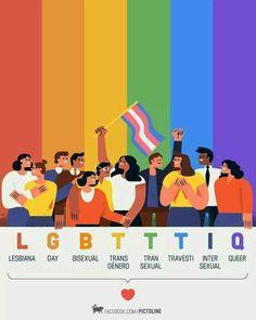 lesbians, gays, bisexuals, transgender-(non binary and intersex) that's it Art Lesbien, Transgender, Gay Aesthetic, K Wallpaper, Lesbian Pride, Lgbt Community, Cute Gay, Equality, Memes