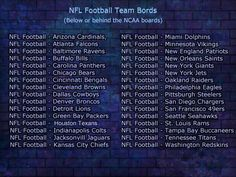 Order of the NFL Boards