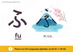 Easy Hiragana Mastery Guide: Part 1 'ふ'