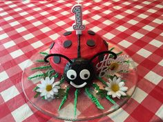Ladybug Birthday Cake Baked in a 2 quart Pyrex Bowl. The head was baked in a small custard cup-- Cut off the top half and attach with icing. Eyes are Necco candy discs with a dot of black icing for the pupil.  Antenna (the only non-edible item) are pipe cleaners.  Black dots on the red back are black Wilton candy melts.  The mouth is made with white writing icing.