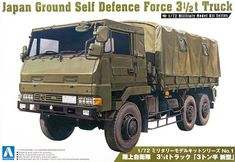 Military Car, Military Vehicles, Off Road Camping, Defence Force, Trucks, Illustration, World, Transportation, Army Vehicles
