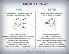 Hear vs Listen - Using and Differences