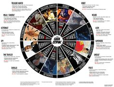 Geek zodiac (I feel that the year of the time traveler works quite well for me!)