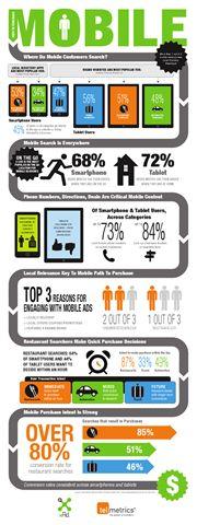 where-do-mobile-customers-search-xad-telmetrics