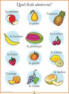 French Fruits Poster - Italian, French and Spanish Language Teaching Posters Second Story Press Preschool Spanish, Spanish Lessons For Kids, Spanish Basics, French Language Lessons, Spanish Language Learning, French Lessons, Foreign Language, Spanish Class, Spanish Games
