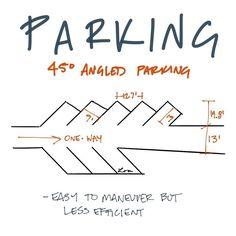Parking at a 45 is easy to maneuver but wastes space. - Parking at a 45 is easy to maneuver but wastes space. Site Plan Design, Architectural Thesis, Urban Design Concept, Urban Analysis, Landscape Design Plans, Site Plans, Garage Design, Environmental Design, Concept Architecture