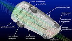 The Super Slippery Mercedes-Benz CLA 250: What Lies Beneath
