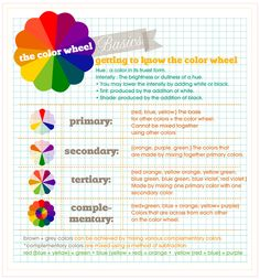 Excellent post on Color Theory by The Handmade Home
