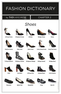 Types of Shoes - Infographics - Fashion dictionary - Then and Now Shop Fashion Terminology, Fashion Terms, Fashion 101, Look Fashion, Fashion Shoes, Womens Fashion, Fashion Design, Types Of Fashion Styles, Dr Shoes