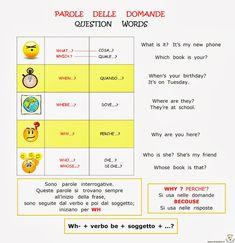 Paradiso delle mappe: Inglese Italian Vocabulary, English Vocabulary, English Grammar, Teaching English, English Language, Magic English, English Time, Learn English Words, English Lessons
