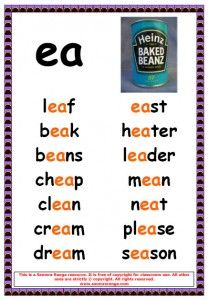 Phonics Poster – long /e/  ea Words 1