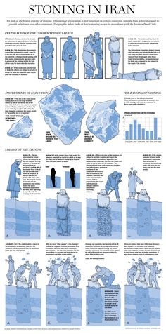 Stoning in Iran (Infographic)