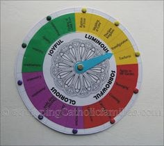 REVOLVING ROSARY FREE PRINTABLE - here's a neat teaching tool!
