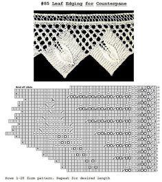 View album on Yandex. Lace Knitting Patterns, Knitting Charts, Knitting Stitches, Stitch Patterns, Love Crochet, Knit Crochet, Cast On Knitting, Knit Edge, Crochet Borders
