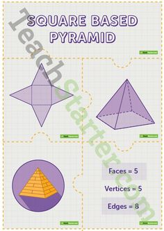3D Objects and Their Properties – Puzzle Match-Up Activity Teaching Resource