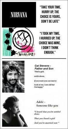 Nirvanna blink 182 cat Stevens adele