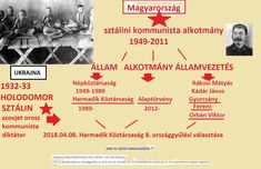 Parliamentary Elections, Constitution, Hungary, History, Historia, Bill Of Rights