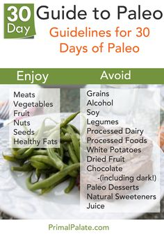 The 30 Day Guide to Paleo program follows STRICT Paleo guidelines - No chocolate, dried fruit, or Paleo treats!