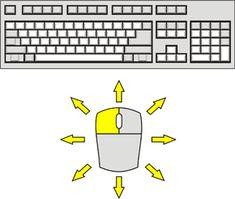 Dead Samurai 2 Control Diagram