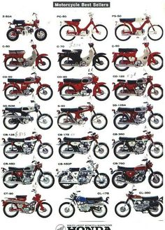 Vintage Motorcycle : Photo