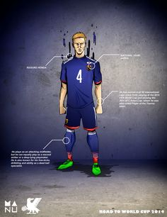 Fifa World Cup 2014 Amazing Football Player Illustrations