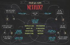 Sequential Narrative // Netflix Flowchart by Allison Frasier, via Behance