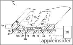 Apple breveteaza un sistem de controlare a terminalelor mobile prin simpla strangere a carcasei